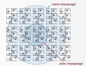 intérêt du masquage sonore intelligent soft db france